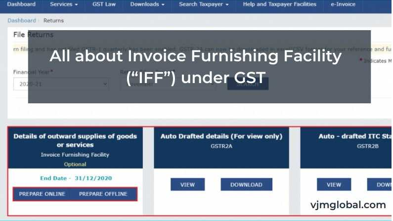 """All About Invoice Furnishing Facility (""""IFF"""") Under GST"""